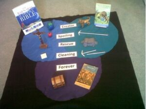 Exploring Narnia and Christianity - a reflective story image